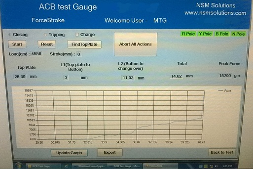 ACB Test Bench Manufacturer Exporter Force Stroke Graph
